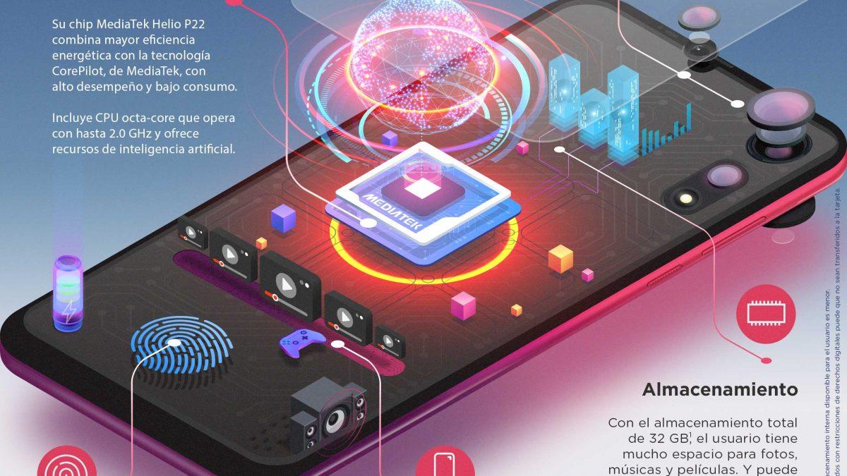 ¿Como se consigue que las nuevas generaciones de smartphones Motorola sean cada vez más eficientes?