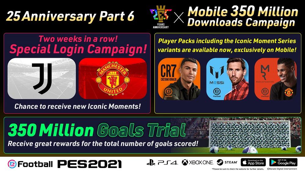 eFootball PES2021Para dispositivos móviles alcanza las350millones de descargas